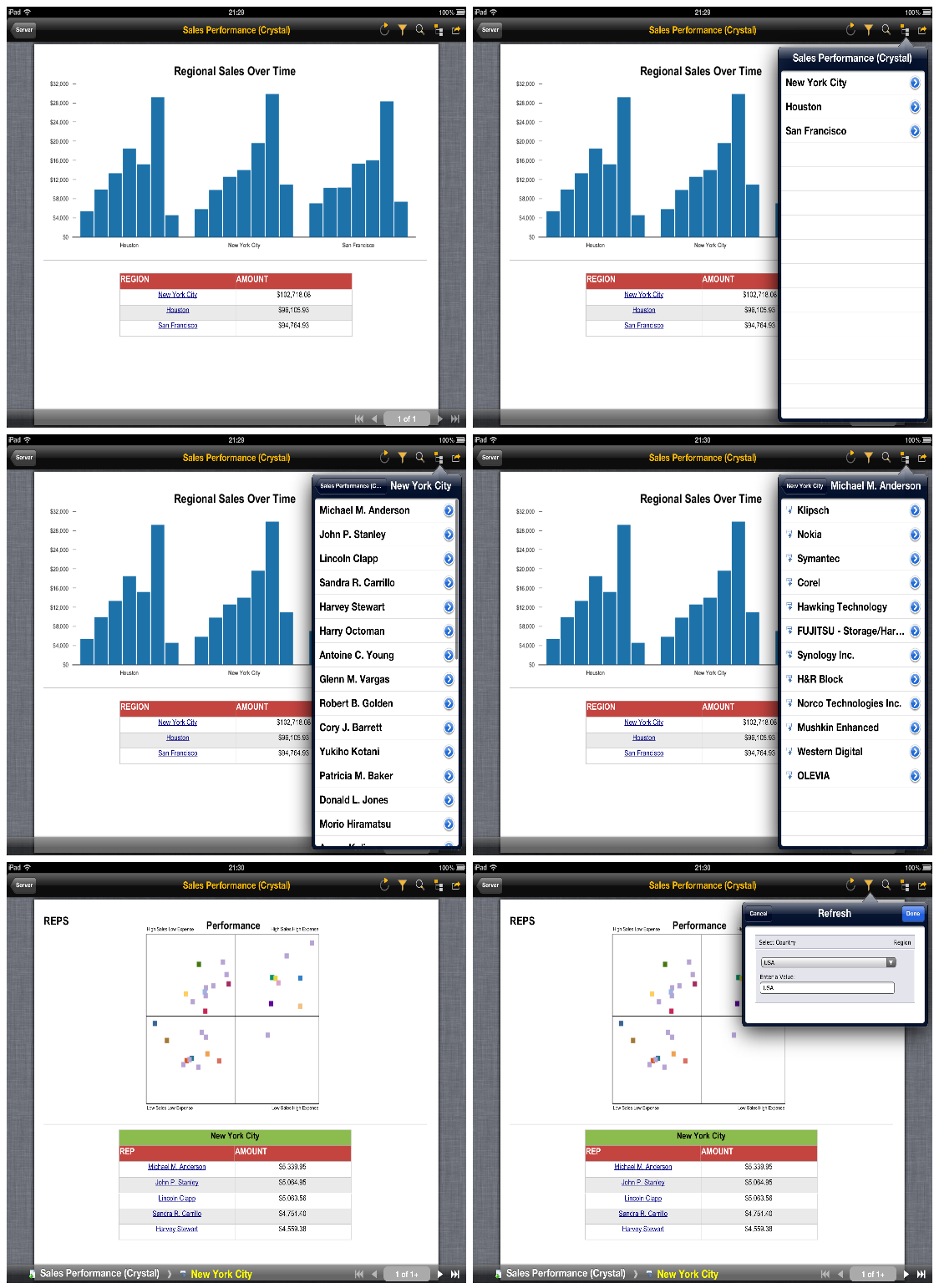 BI HAPPY   Business Intelligence Happiness   Page 3